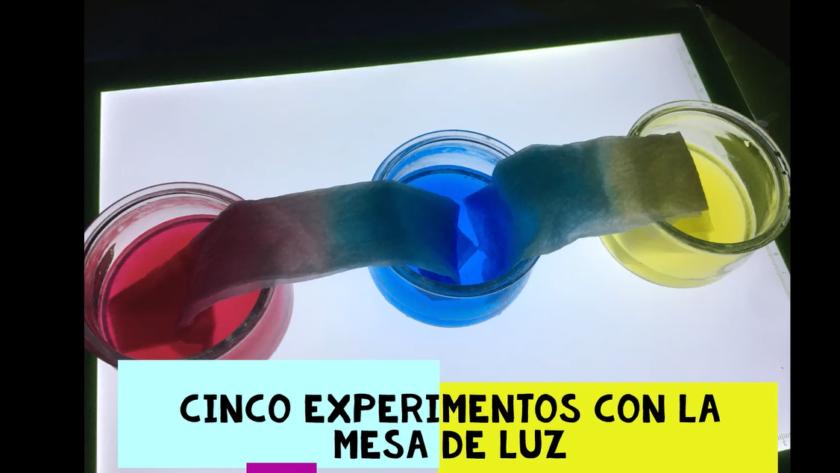 Cinco experimentos con la mesa de luz