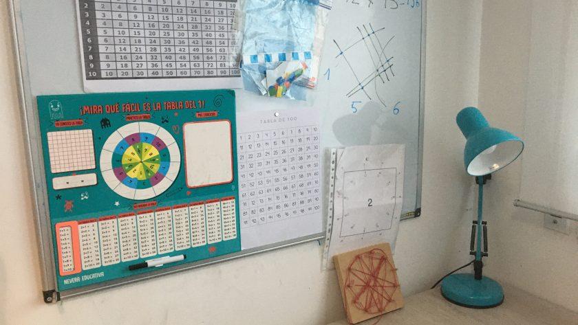 Rincones de aprendizaje en casa